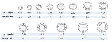 diamond-weights